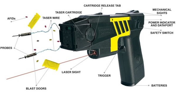 Taser Gun Features